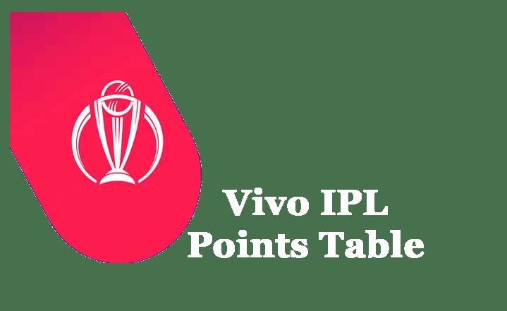 Vivo IPL Points Table