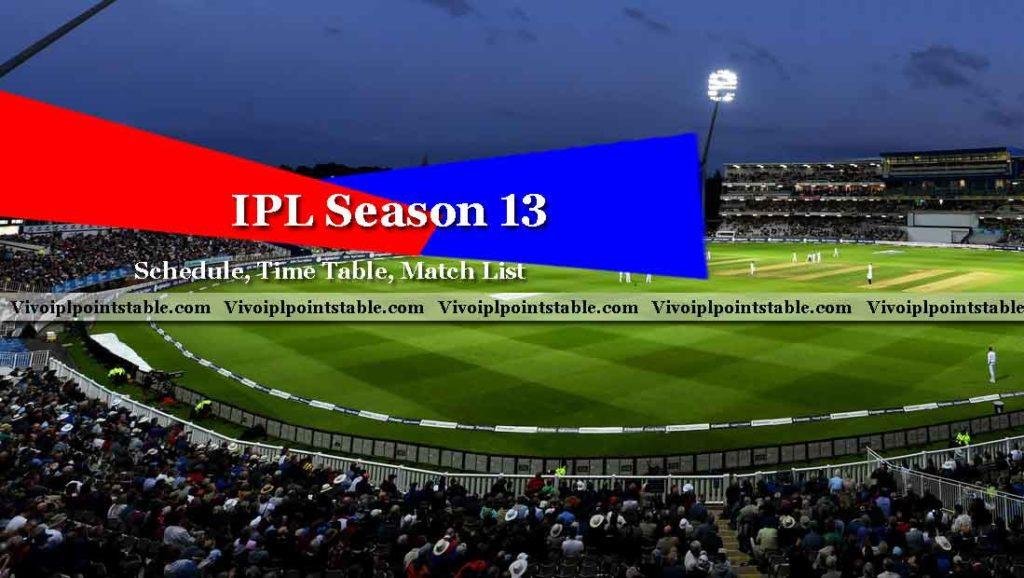 Vivo IPL Season 13